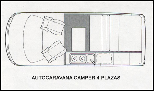 Alquiler camper